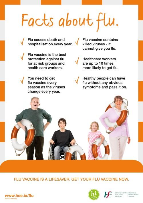 flu vaccine poster